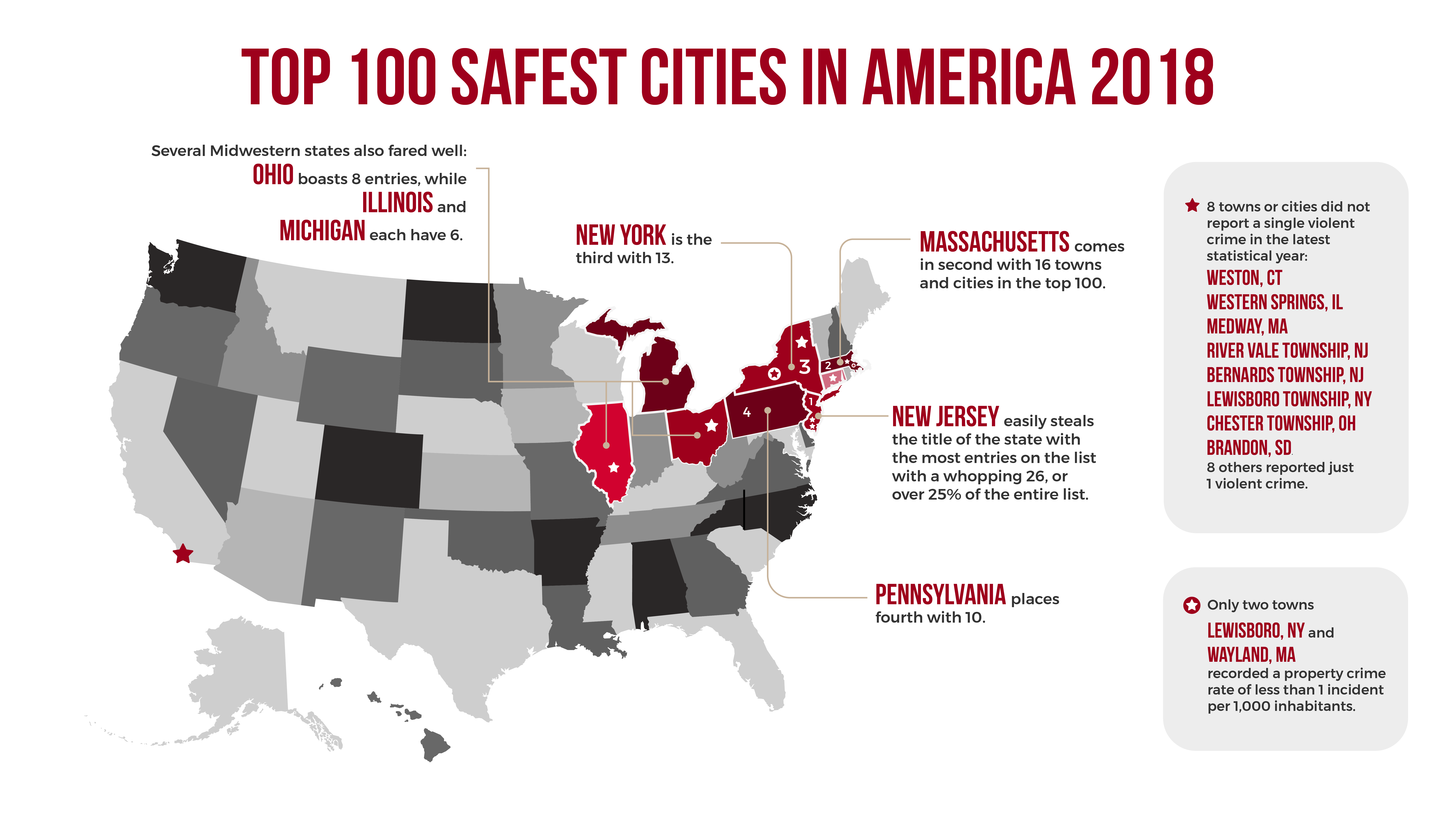 topsafestcities_america.png